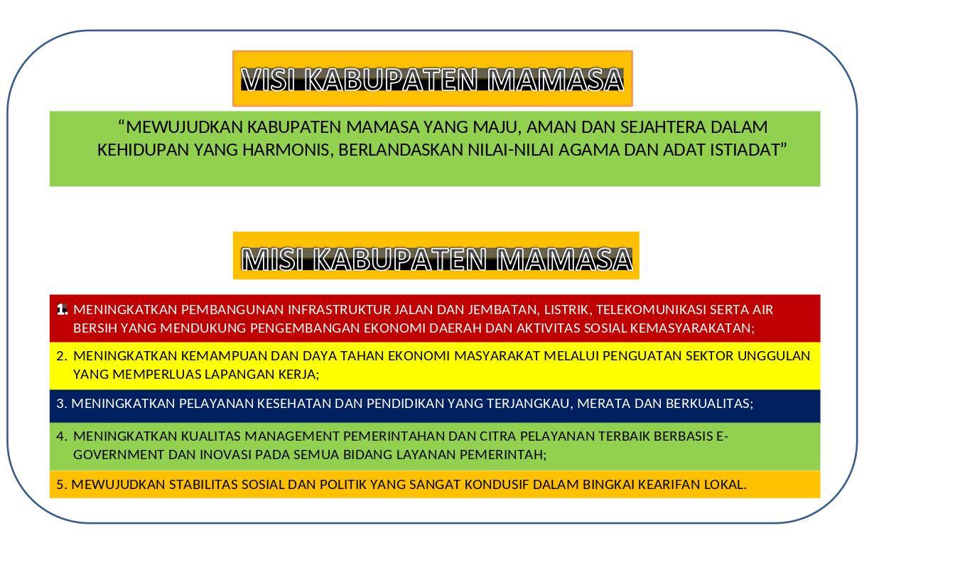 http://hukumsetda.mamasakab.go.id/index_files/vlb_images1/VISI%20MISI%20KABUPATEN%20MAMASA%202018-2023.png